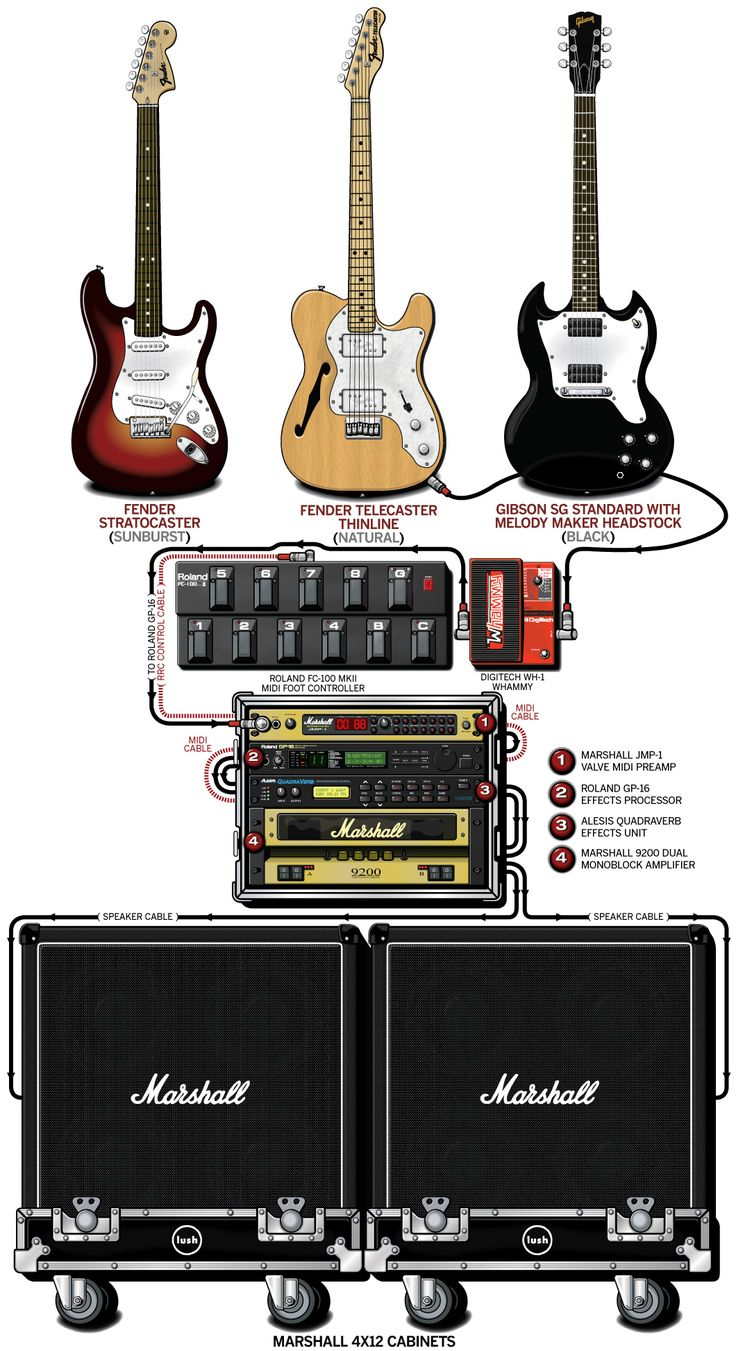 Wiring Diagram Fender 12 String Schematics Lush Remembered Guitars Telecaster
